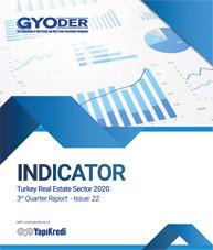 GYODER Indicator, Turkish Real Estate Sector 2020 3st Quarter Report