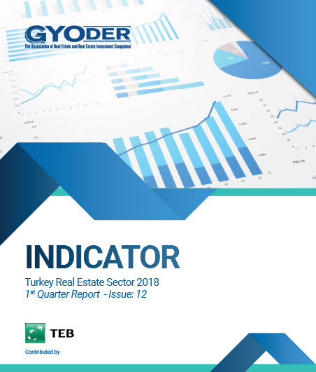 GYODER Indicator, Turkish Real Estate Sector 2018 3rd Quarter Report
